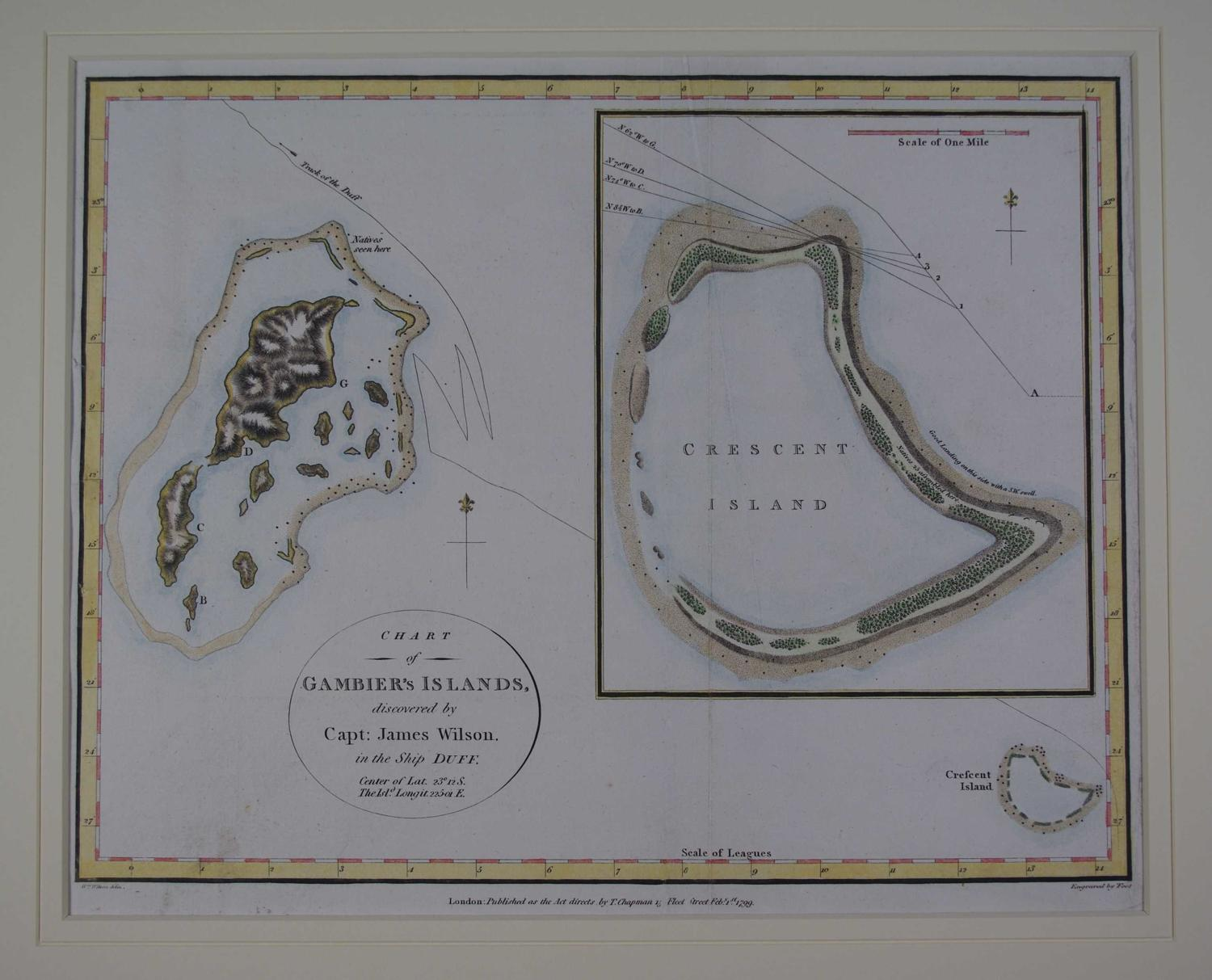 Chart of Gambier's Islands, discovered by Capt: James Wilson. in the S